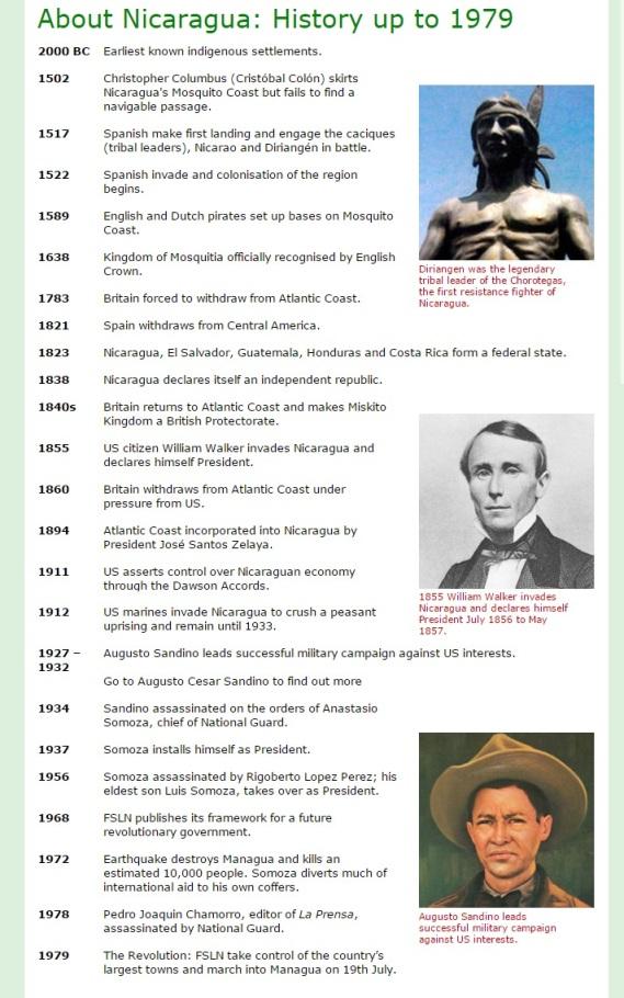 A Timeline of Nicaraguan History.