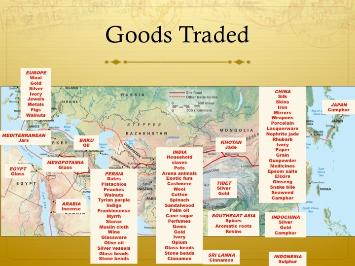 The Silk Road, International Trade, and Global Prosperity – open ...