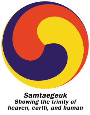 Samtaegeuk, a traditional Korean symbol reflecting the balance of pungsu.
