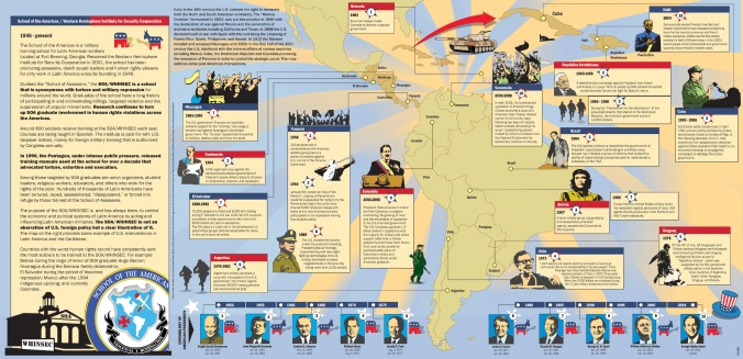 This was far from the last time that the United States intervened in the affairs of Central America - or even in those of Nicaragua. (click to enlarge)