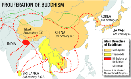 Proliferation of Buddhism
