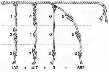 In Quipu, each cluster of knots is a digit.  Some data items are not numbers but what Ascher and Ascher call number labels. They are still composed of digits, but the resulting number seems to be used as a code, much as we use numbers to identify individuals, places, or things. Lacking the context for individual quipus, it is difficult to guess what any given code might mean. Other aspects of a quipu could have communicated information as well: color-coding, relative placement of cords, spacing, and the structure of cords and sub-cords.