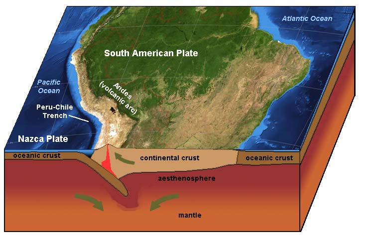 south_america_subduction