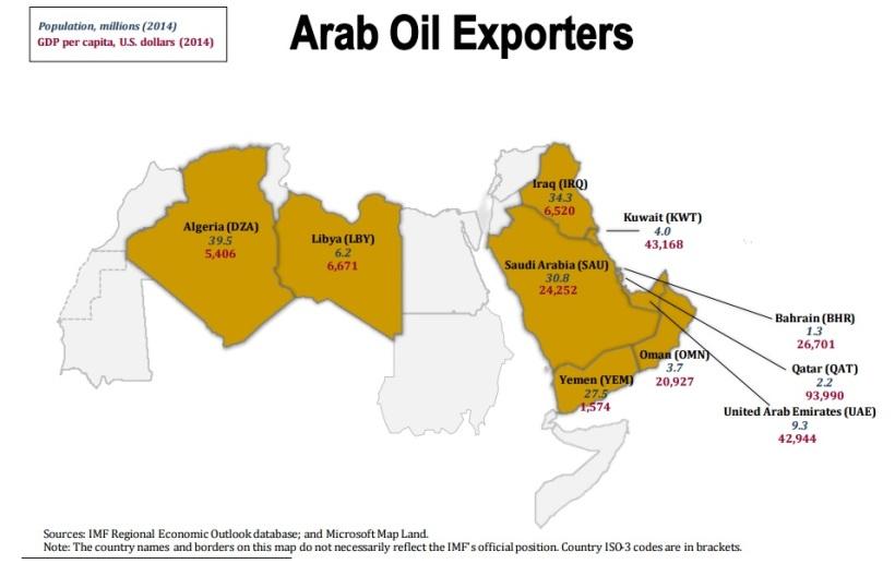 arab-oil-exporters