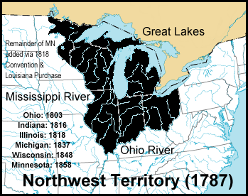Northwest-territory-usa-1787